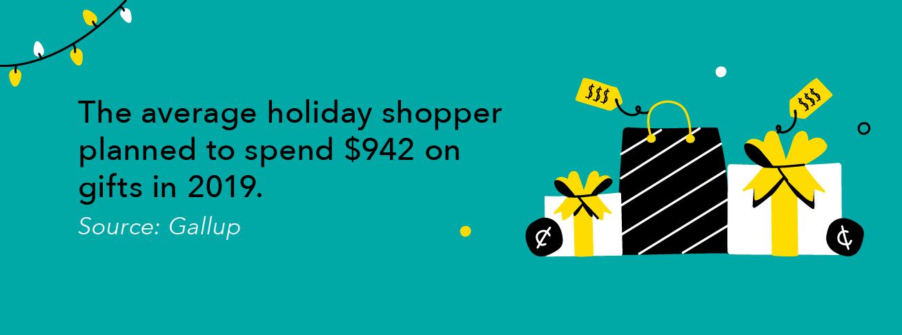 Average Christmas Spending