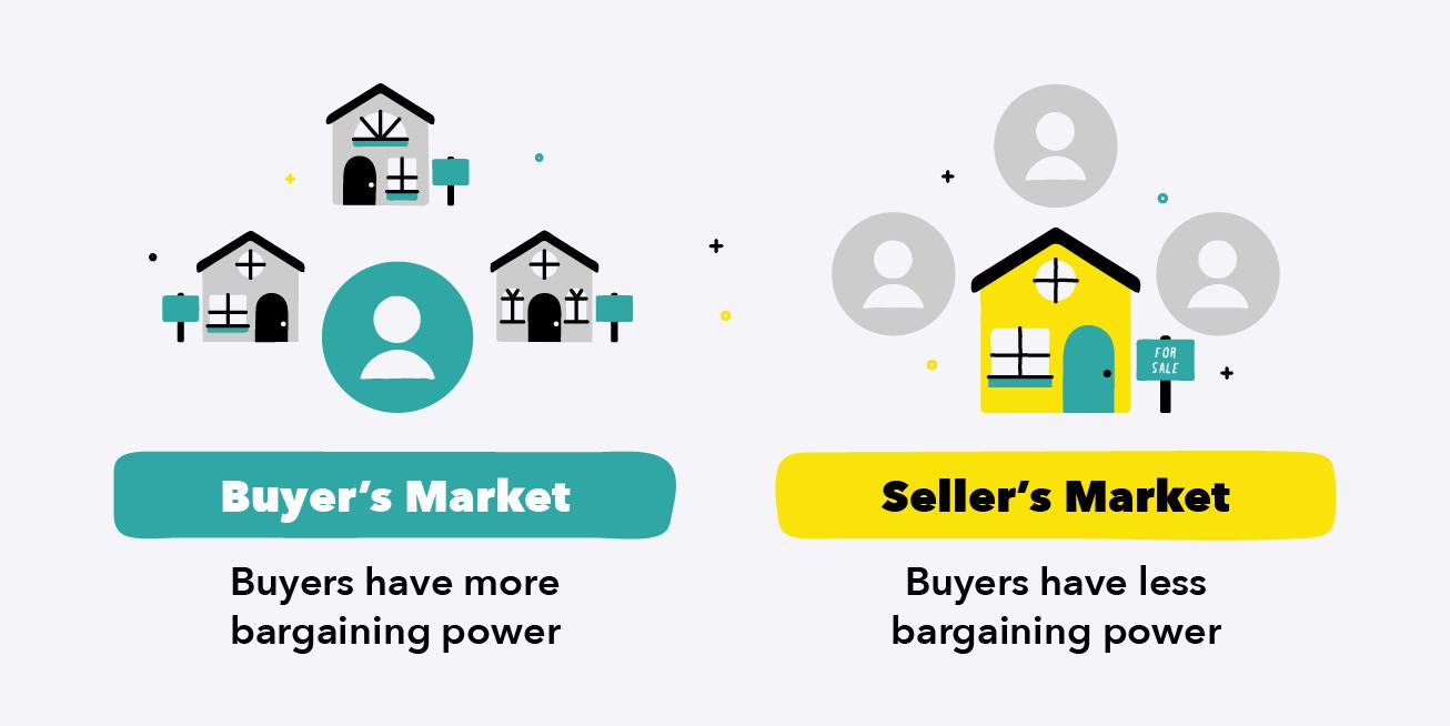 buyer-vs-sellers-market